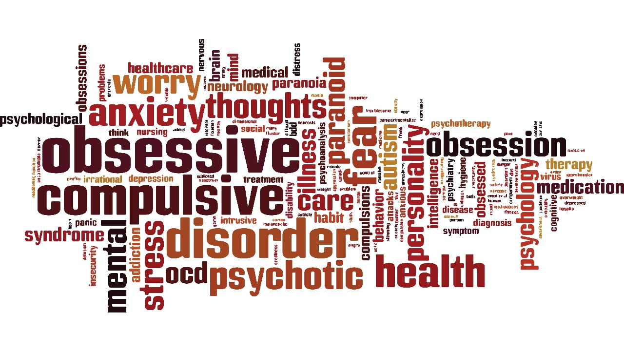 Obsessive Compulsive Thoughts Wordmap